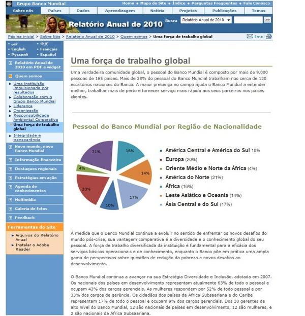 Info page / Portuguese