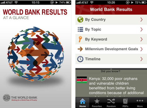 World Bank Results