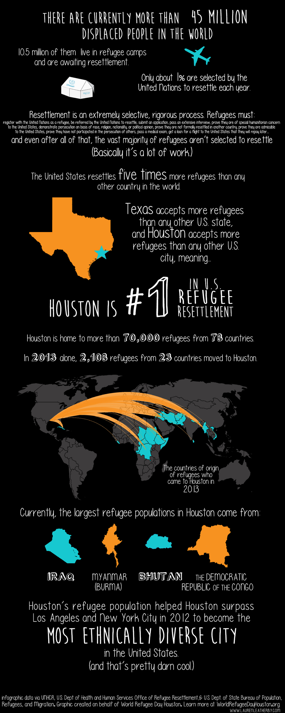 Houston_Texas_Refugee_Infographic