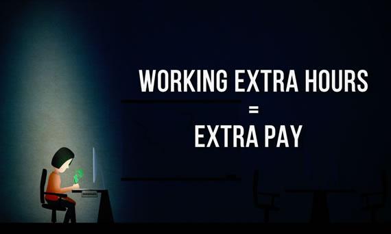Image from https://www.dol.gov/
