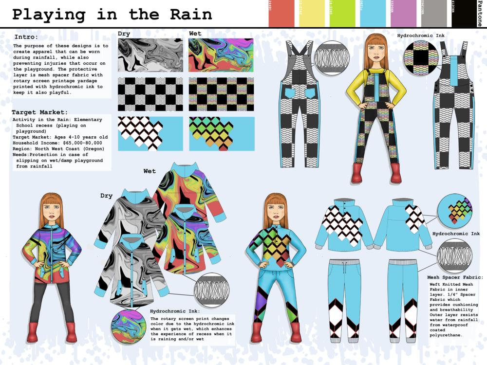 b7199e90 Digital Textile Design — KRISTEN D. MORRIS, Ph.D.
