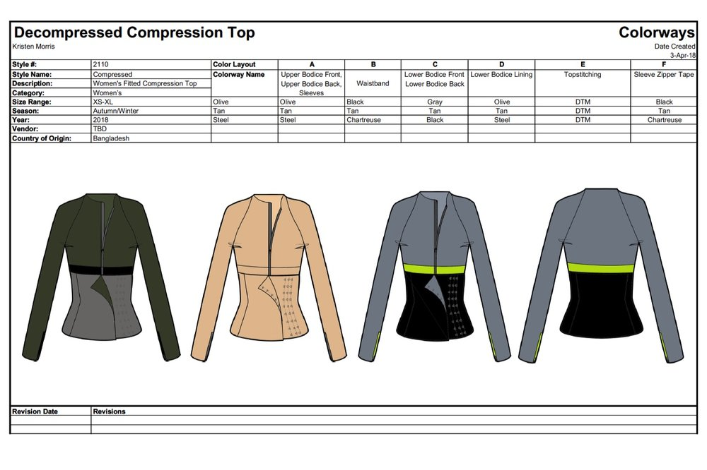 Sample Student Tech Pack - The students developed tech packs for each garment in their design.