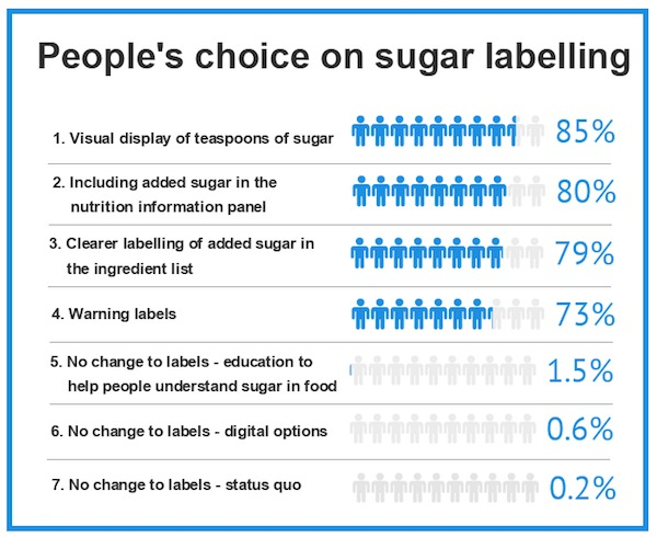 added-sugar-options-email.png