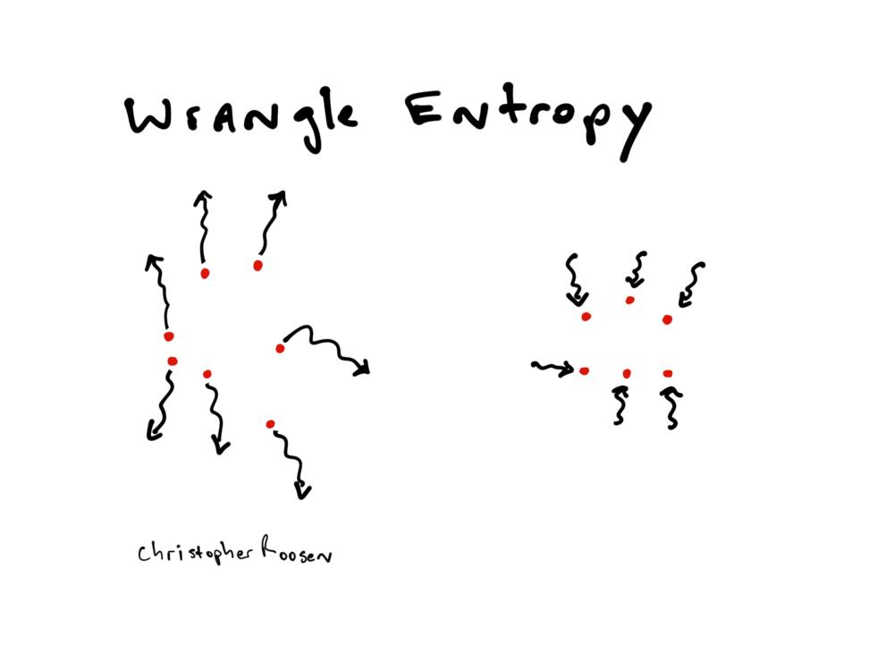 2019-07-01_Wrangle_Entropy_Roosen.png