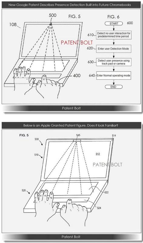 Source: patentbolt.com