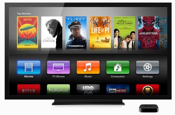 Current Apple TV - Source: Apple.com