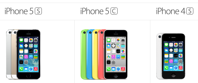 Current iPhone lineup as of Aug 2014 - What's next? (Source: Apple.com)