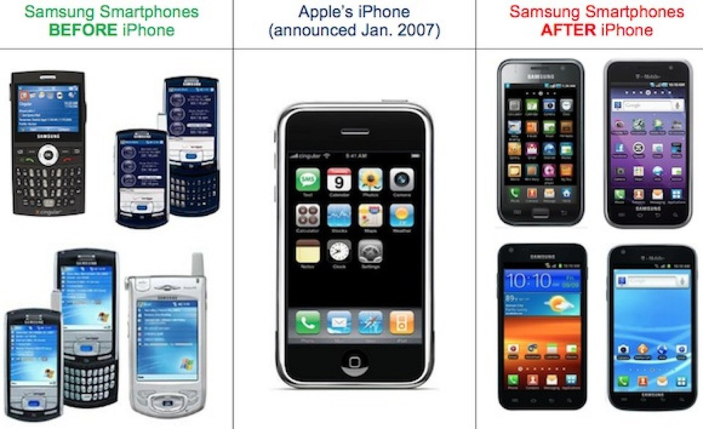 Apple Court filings during the Samsung v/s Apple trial (Source: via MacRumors)