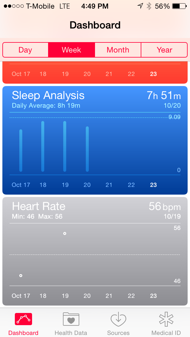 Sleep Cycle integrates with Apple's Health App