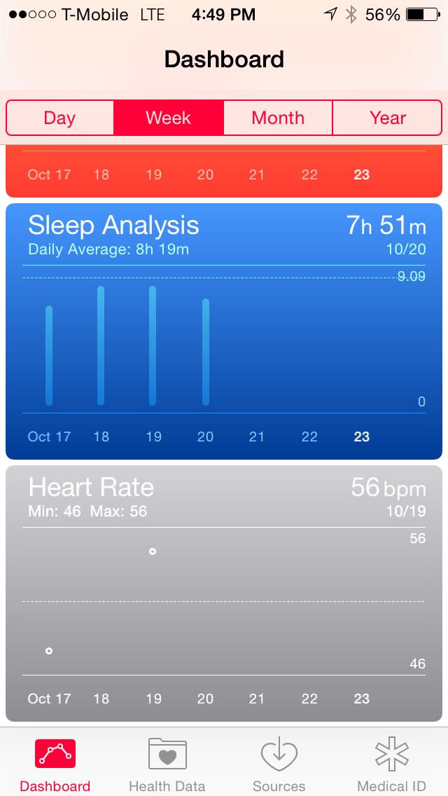 Sleep Cycle integrates with Apple's Health App