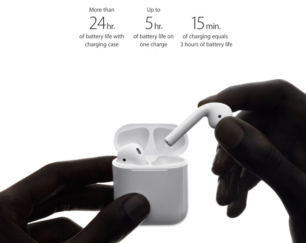 AirPods' battery life appears to be good and the battery case itself can charge the AirPods further (Image Source: Apple.com)