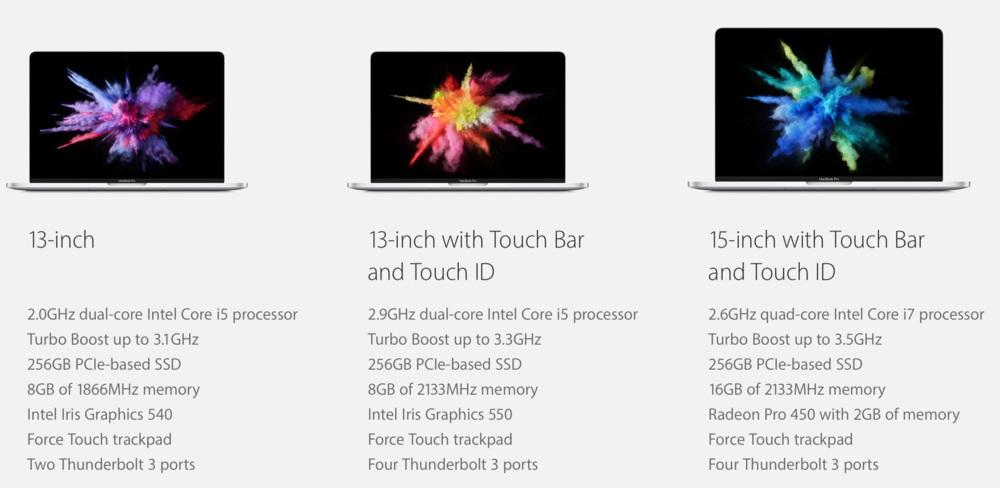 The current Apple MacBook Pro lineup has some gaping holes in it (Image Source: Apple.com)