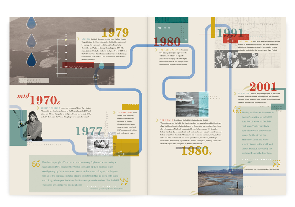 Feature story spread designs for BOOM: A Journal of California