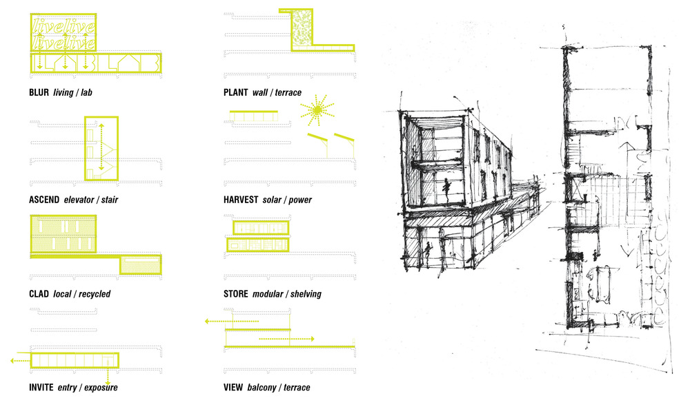 Pike Powers Living Lab Matt Fajkus MF Architecture diagram 7.jpg