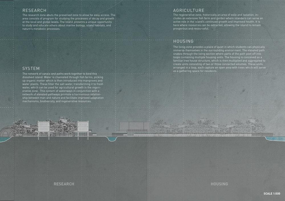 Univeristy Island Terra Innova Matt Fajkus Architecture MF MFx16_3.jpg