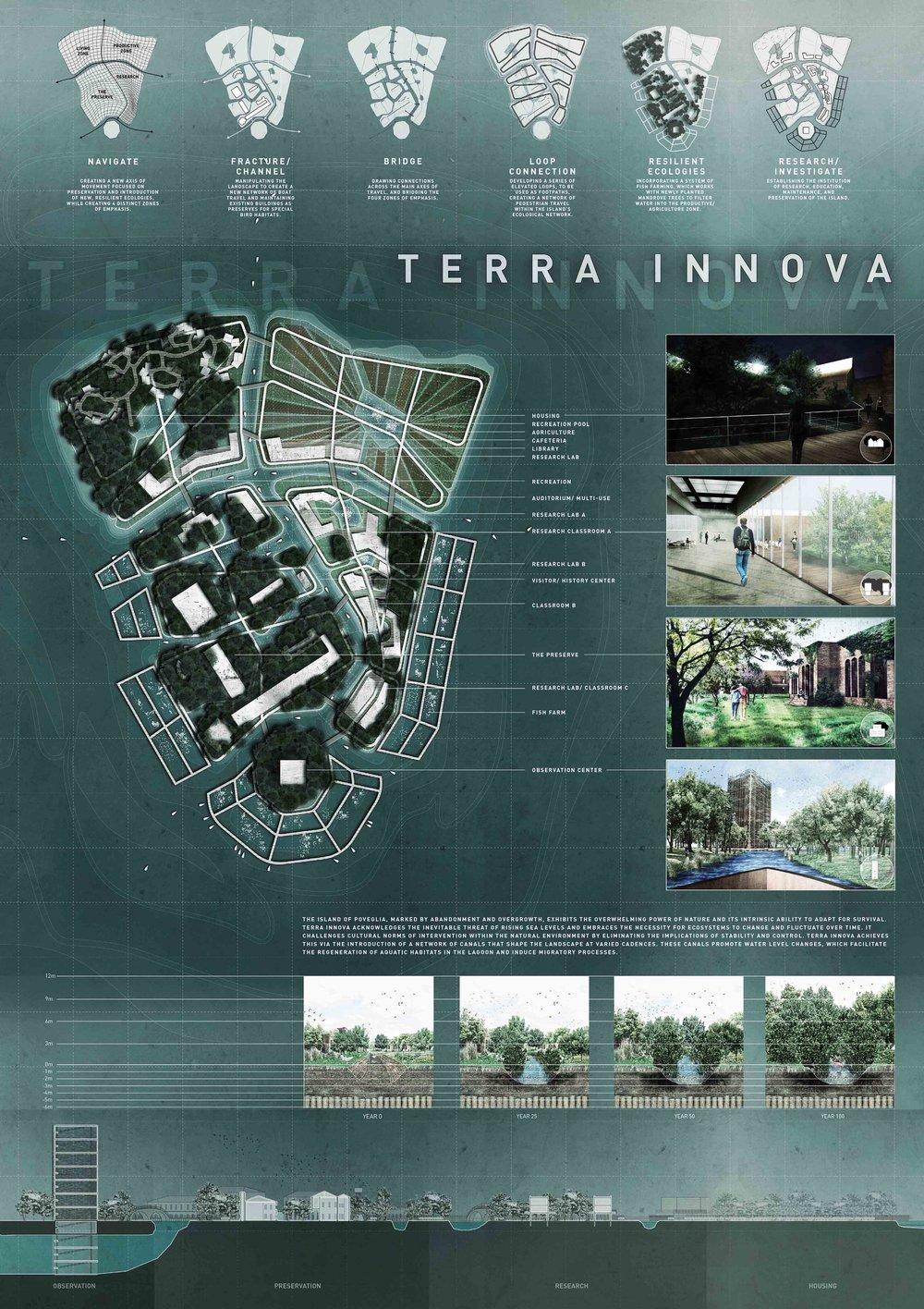 Univeristy Island Terra Innova Matt Fajkus Architecture MF MFx16 Board.jpg