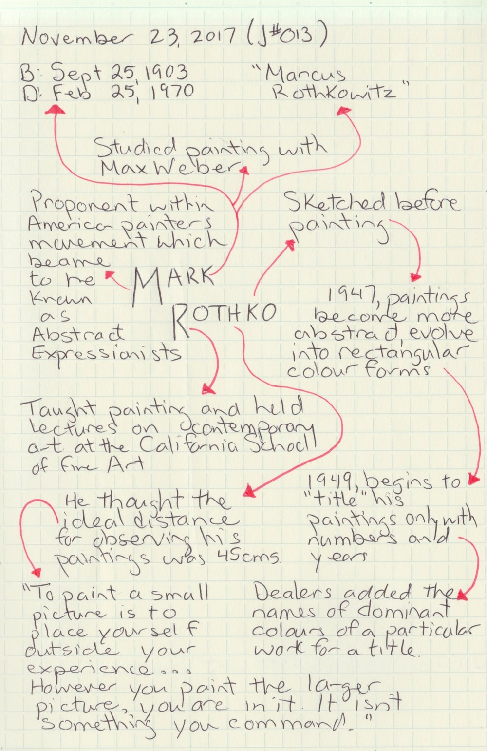 Mark Rothko (November 24, 2017 Journal #013)