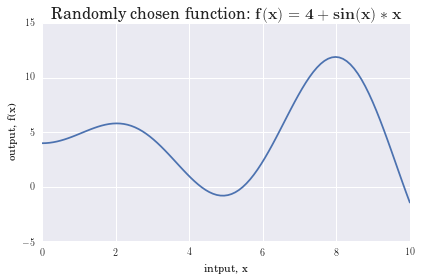 Wavy function, chosen out of thin air