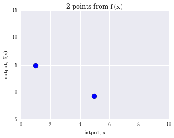 2 observed data points - not very helpful.