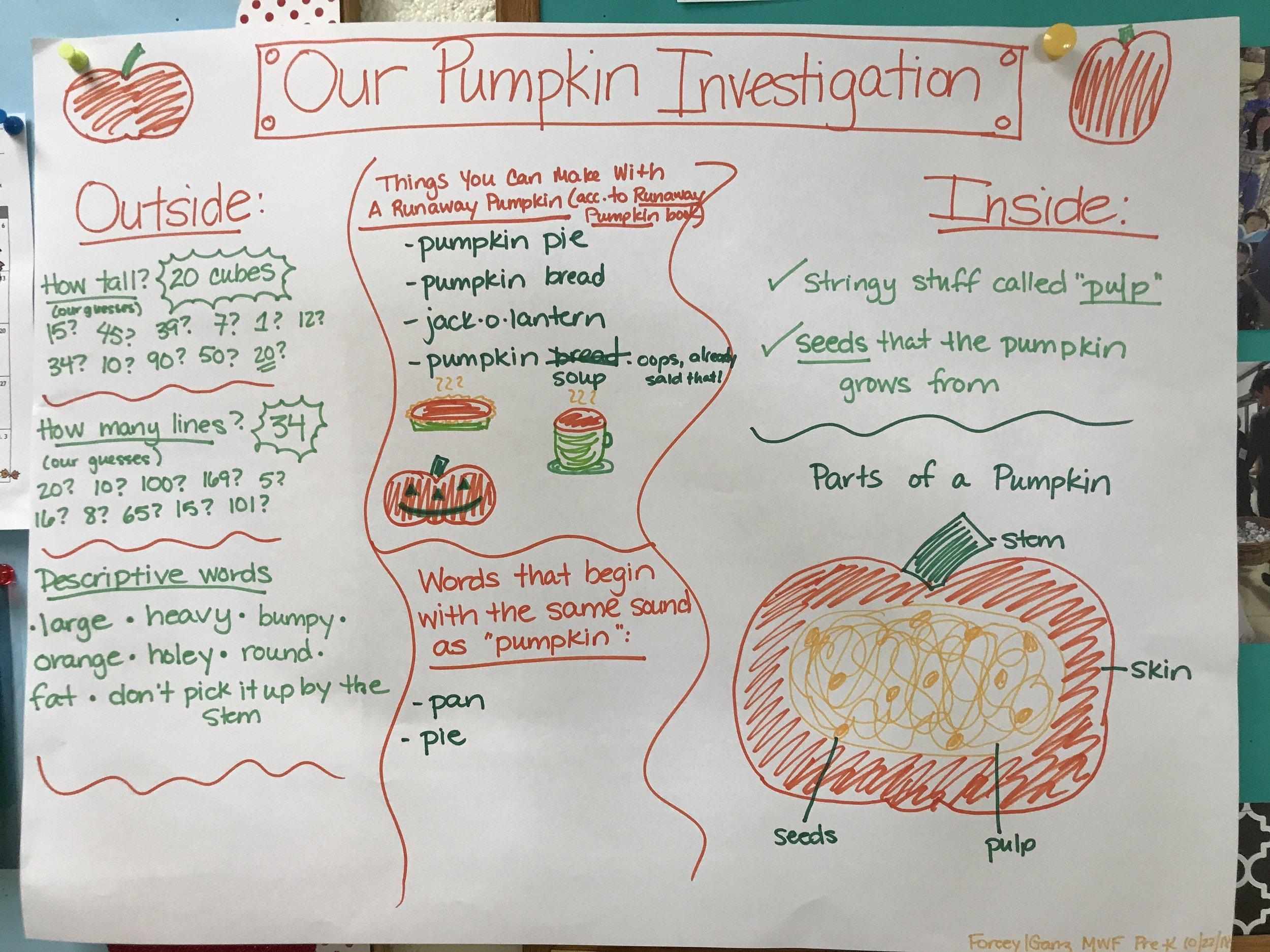 Apple Pumpkin Week Good Shepherd Lutheran Preschool