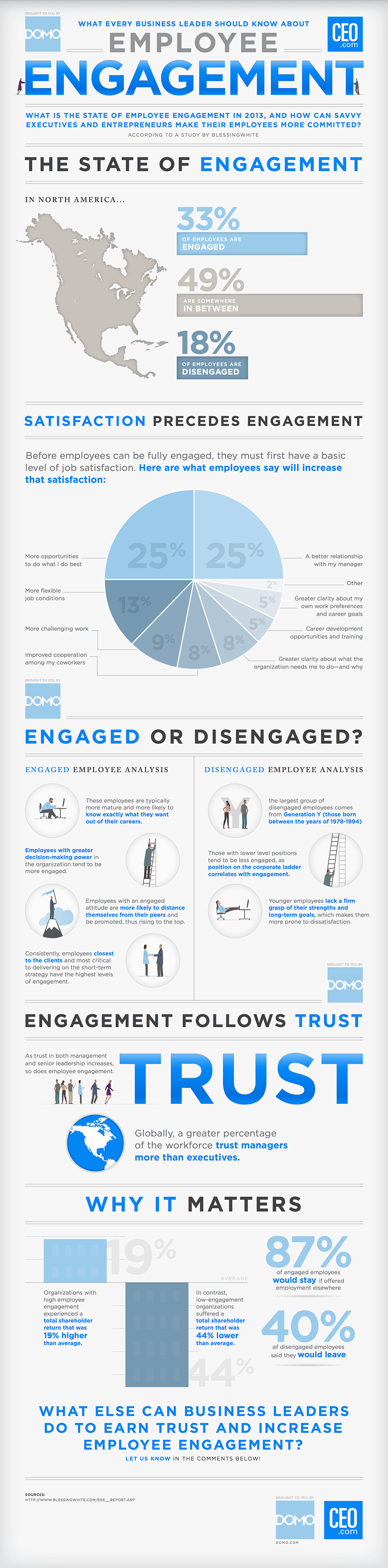 Employee-Engagement-Infographic_FINAL-small