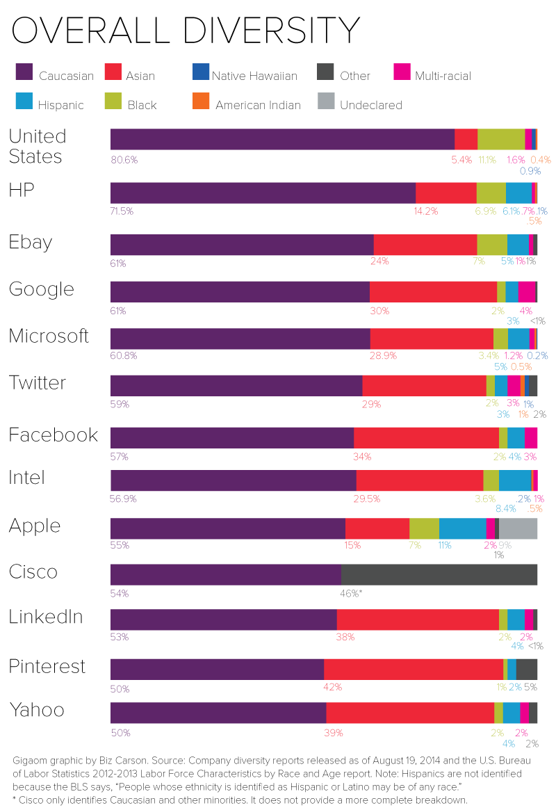overall-diversity-final-new.png