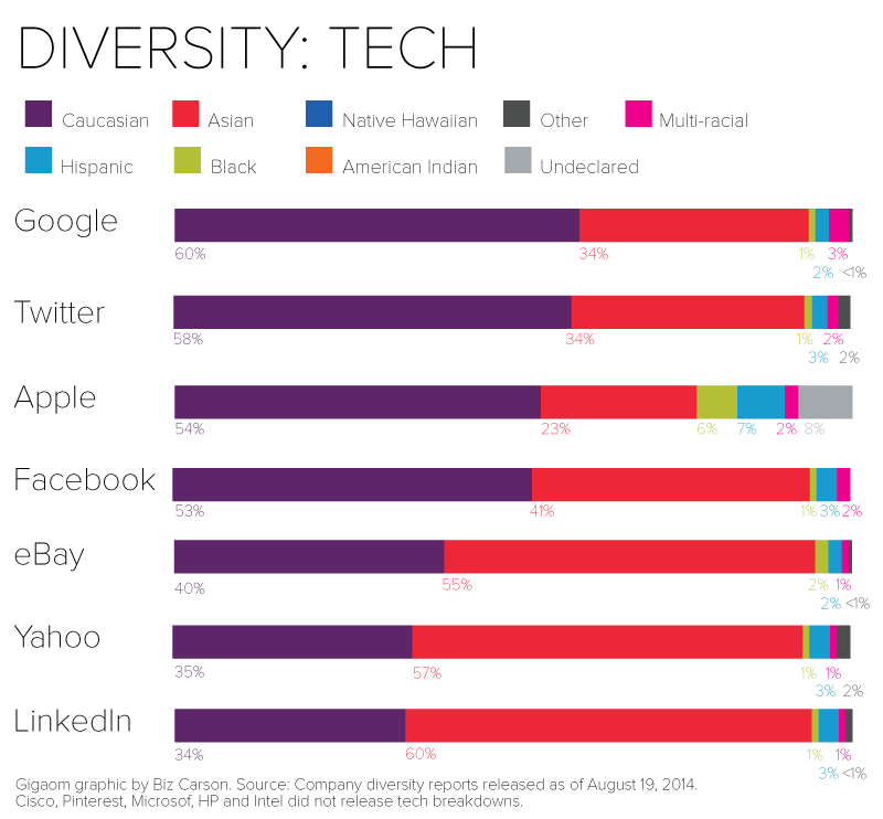 tech-diversity-final.png