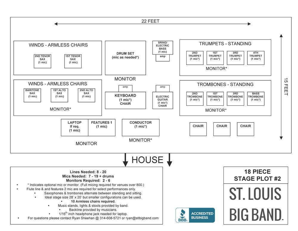 ST. LOUIS BIG BAND STAGE PLOT