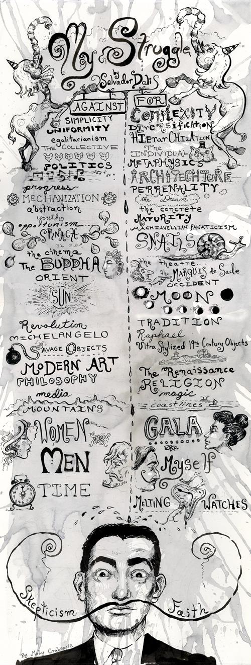 My Struggle: Salvador Dalí's Creative Credo