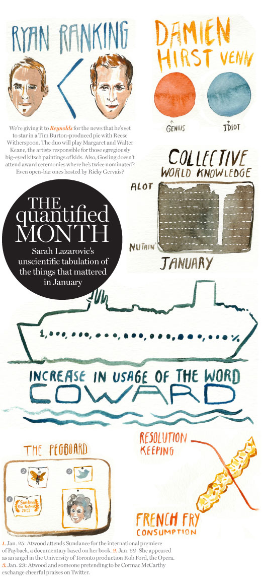 nparts :     The Quantified Month: Sarah Lazarovic's highly unscientific account of the things that mattered in January