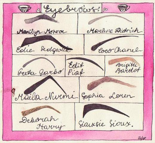 I think I'm a little Siouxsie meets Edie. (via AnOther's Lovers - Iconic Eyebrows | AnOther)
