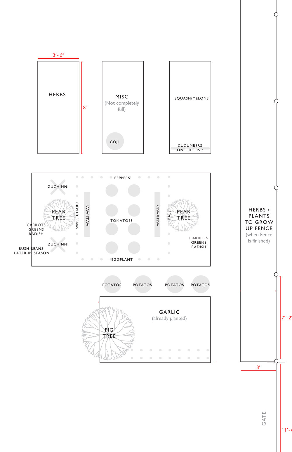 Community Bed Plan
