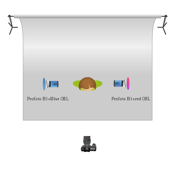 lighting-setups color.jpg