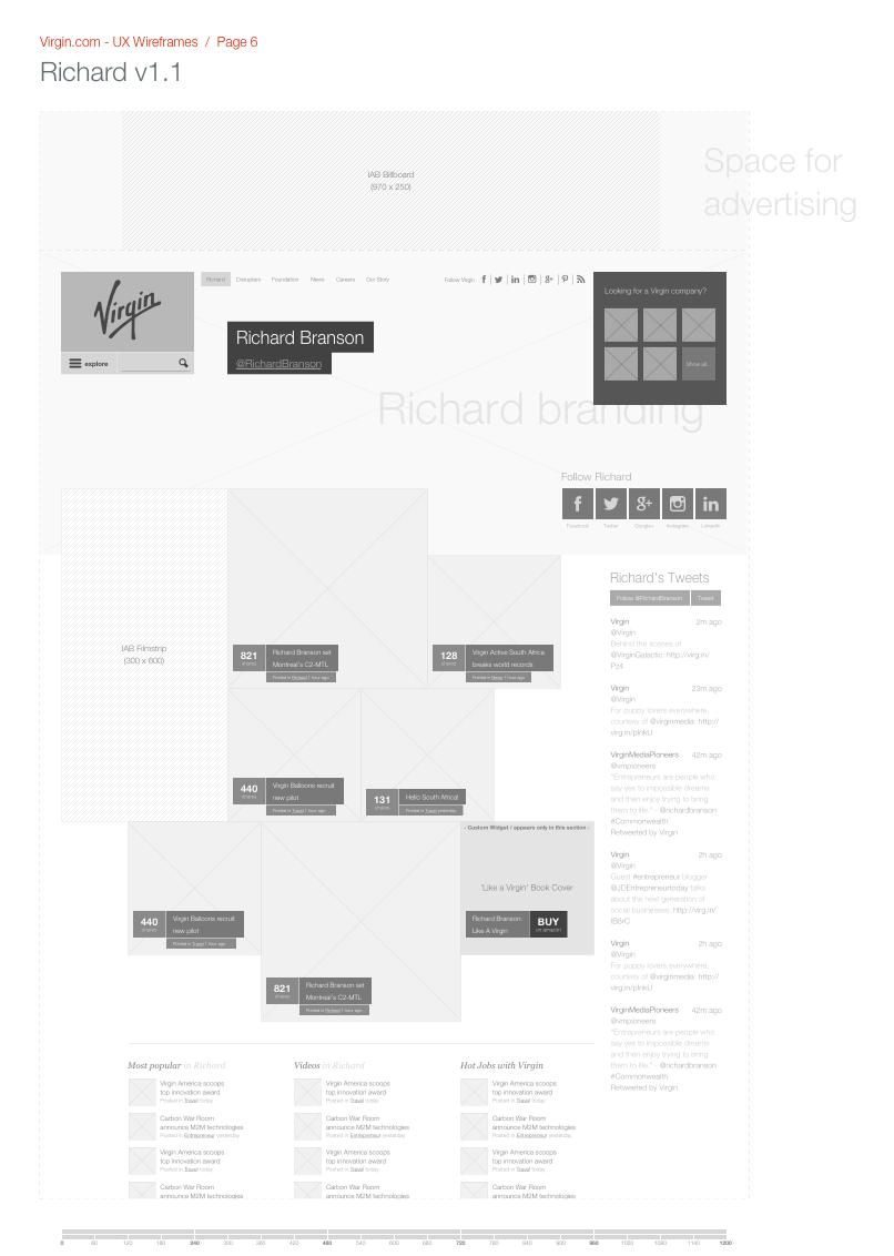 A 'Richard' (Branson)landing page