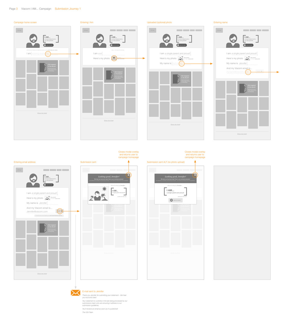 Website portal: high-fidelity wireframes