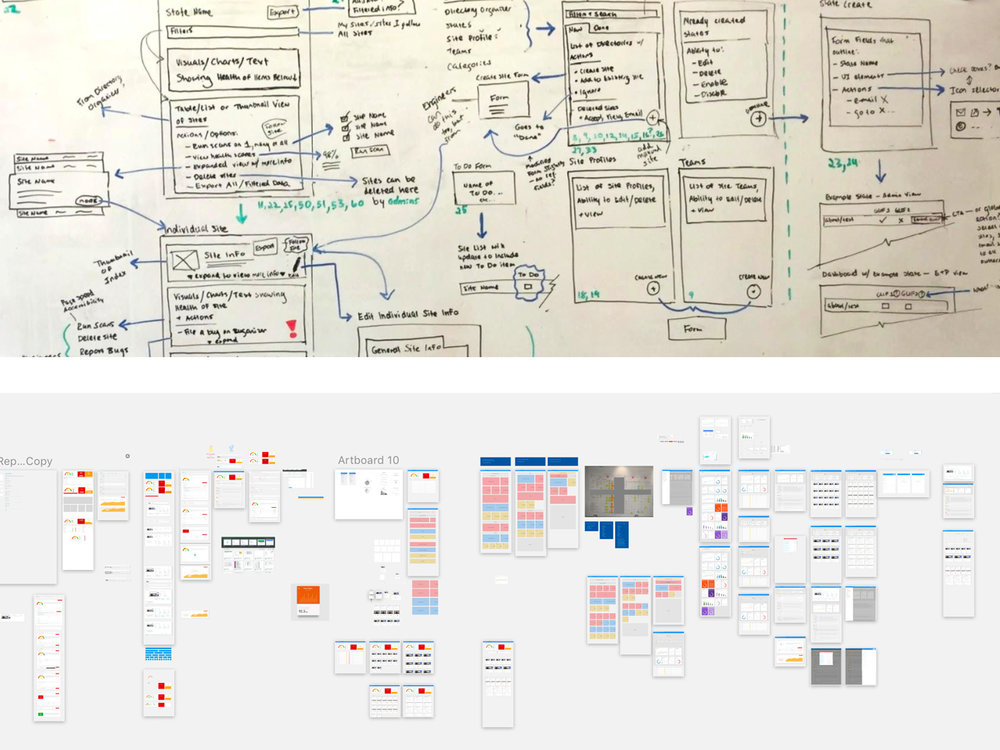 White-boarded user journeys (top) Sketch product UIs (bottom)