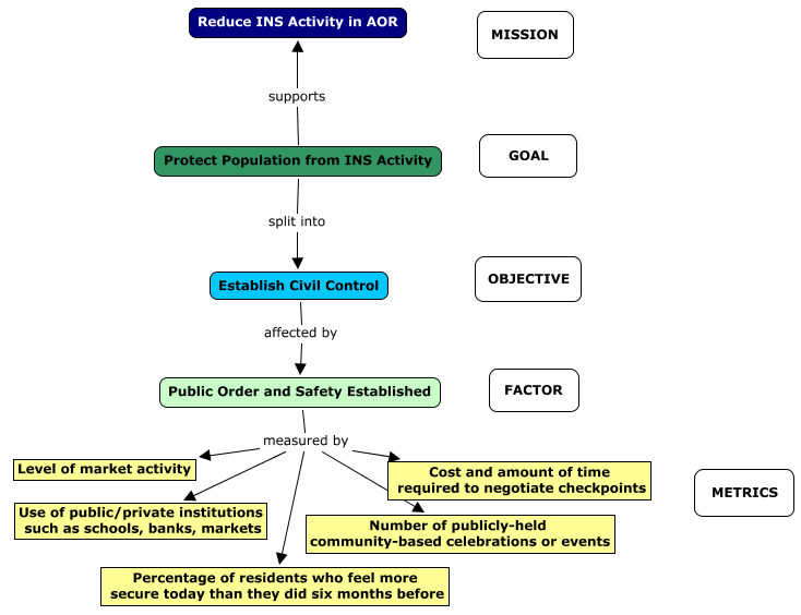 decision making tool multi criteria analysis Current multi criteria decision analysis research focuses on behavioural aspects  of decision making, problem structuring procedures, methodologies for.