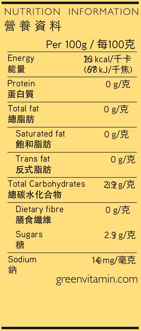 NUTRITION cwk MANGO.jpg