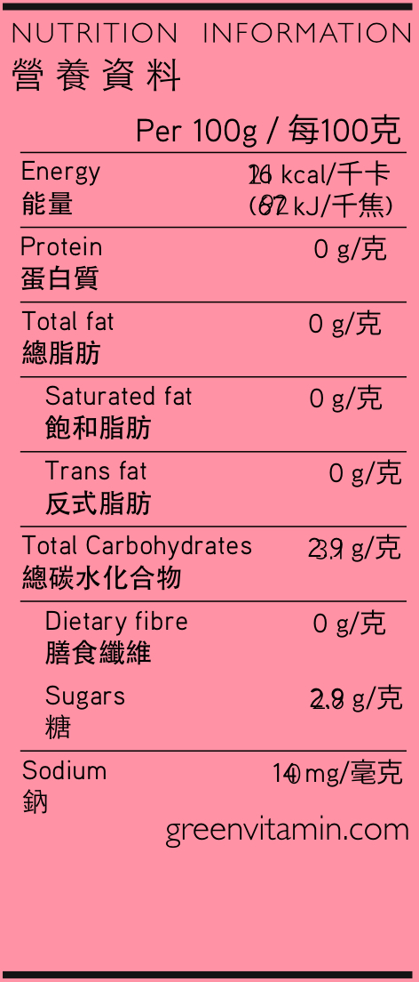 NUTRITION cwk strwbr.jpg