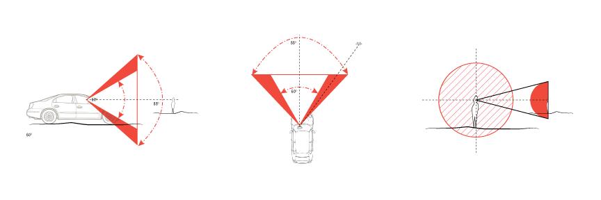 Peripheral Vision - 88 degrees - Driving @ 35 mph
