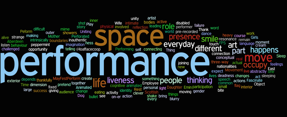 The art of performance word cloud - created by all of us.