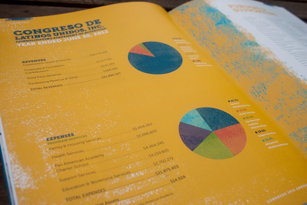 julierado-congreso-annual-2012-9.jpg