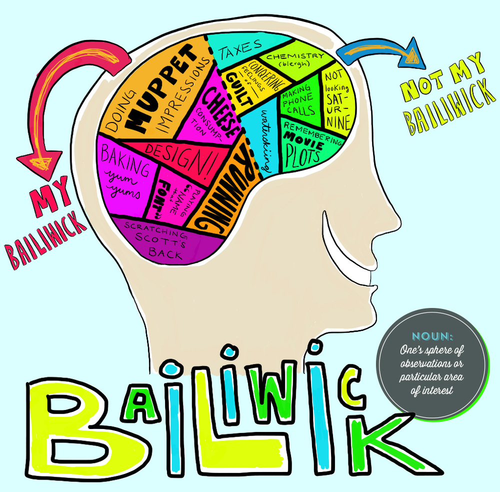 Visual Vocabulary: bailiwick illustration, Julie Rado Design