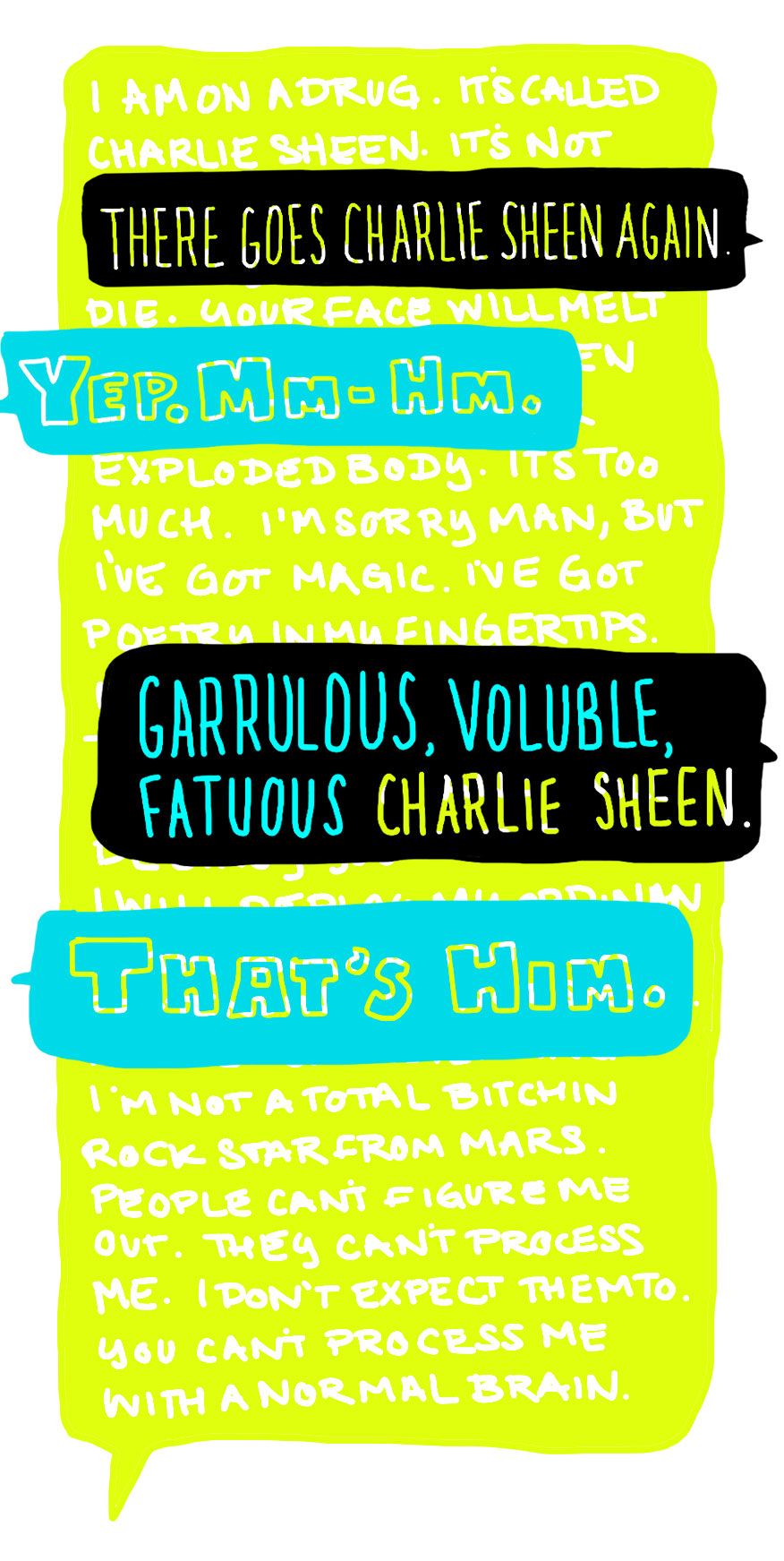 Visual Vocabulary: garrulous, voluble, fatuous, Julie Rado Design
