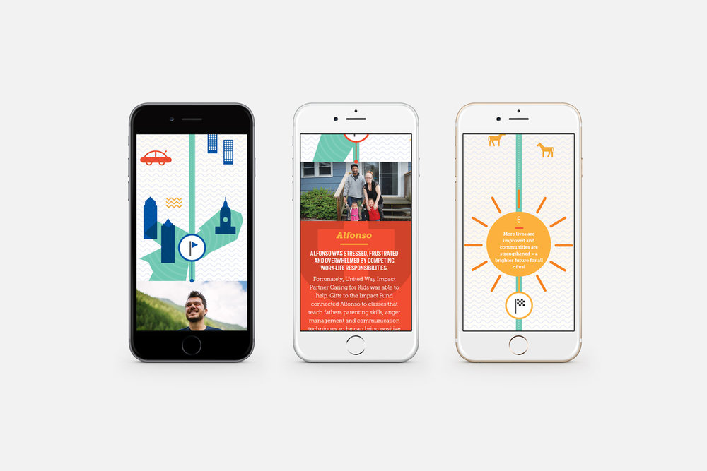 julierado-united-way-2016-campaign-website-iphone-mockup-13.jpg