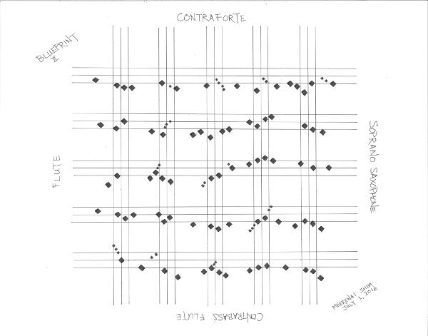 Second panel of Blueprint.