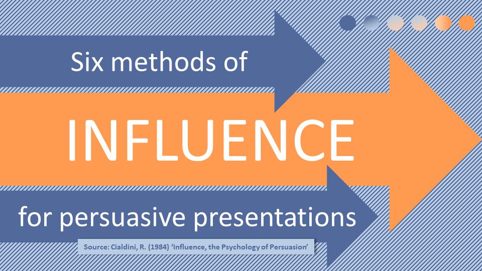 methods of influence — Effective Business Communication | Blog