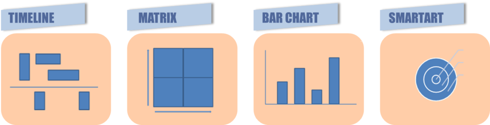 DPTS-Timeline-Matrix-Chart-SmartArt.png