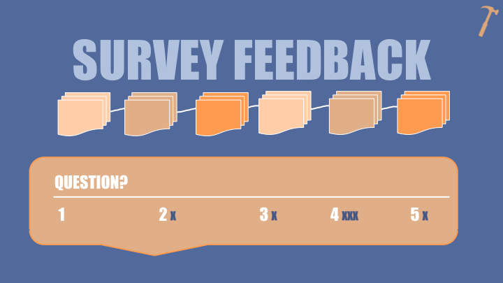 Facilitation Tools Survey Feedback
