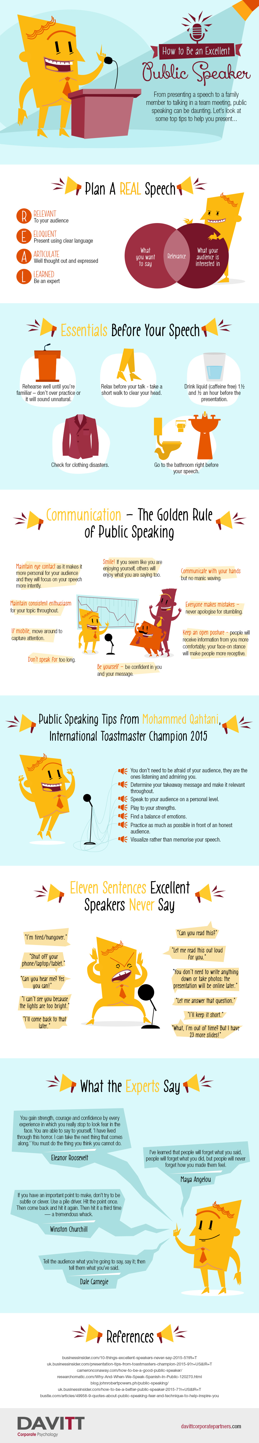 How to be an excellent public speaker infographic